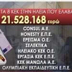 ΑΠΟΚΑΛΥΨΗ ΤΟΥ HOT DOC: 21.528.168 ΕΥΡΩ ΣΤΑ ΚΕΚ ΤΩΝ ΕΚΔΟΤΩΝ – ΕΠΙΧΕΙΡΗΜΑΤΙΩΝ ΤΗΣ ΗΛΕΙΑΣ (ΒΙΝΤΕΟ-ΟΝΟΜΑΤΑ)