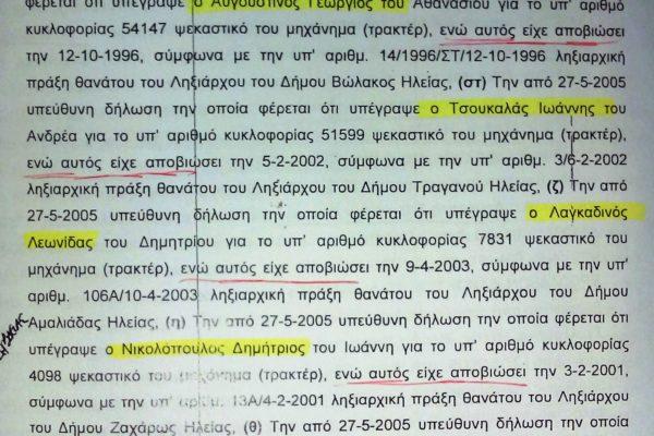 Πέντε χρόνια φυλάκισης στον πρόεδρο της ΕΑΣ Ηλείας – Ολυμπίας και σε δύο ακόμη άτομα για κομπίνα με πεθαμένους αγρότες !
