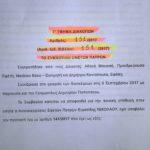 Δικαστική «βόμβα» στην Ηλεία – 14 νυν και πρώην αυτοδιοικητικά στελέχη στον δήμο Ανδραβίδας – Κυλλήνης παραπέμπονται για κακουργηματική απιστία